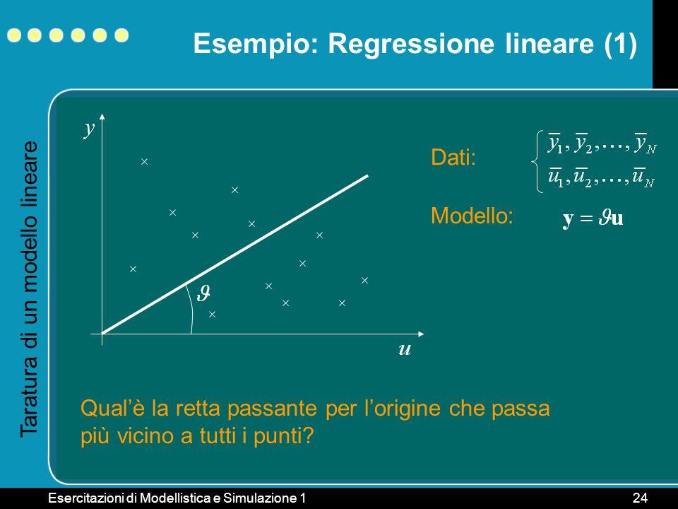 Esercitazioni di Modellistica e Simulazione 124 Esempio: Regressione lineare (1) Taratura di un modello lineare Dati: Modello: Qualè la retta passante