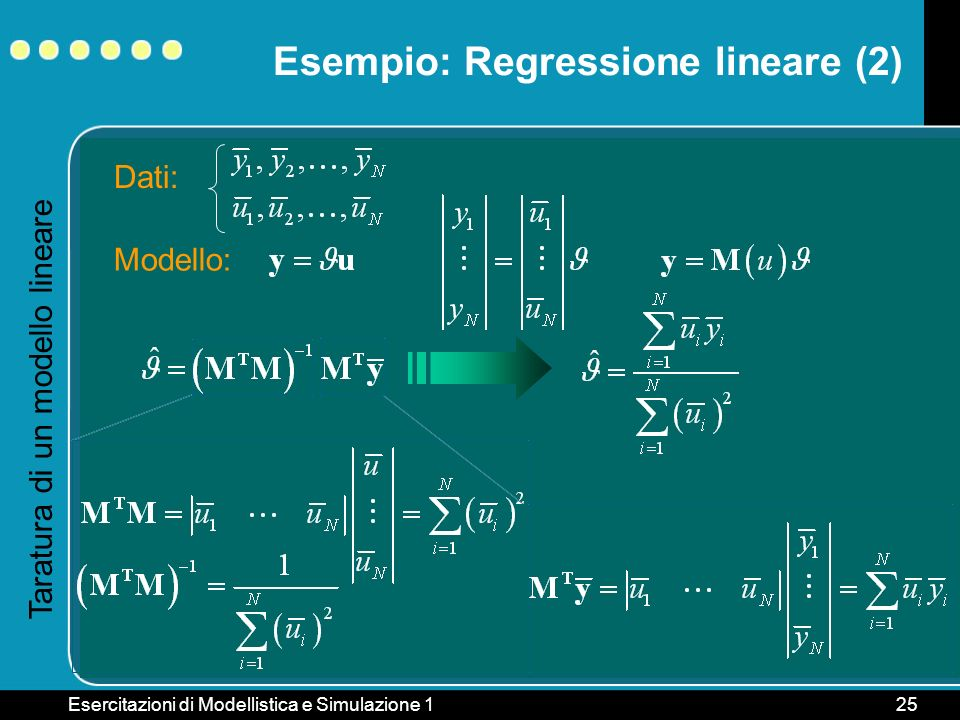 Esercitazioni di Modellistica e Simulazione 125 Esempio: Regressione lineare (2) Dati: Modello: Taratura di un modello lineare