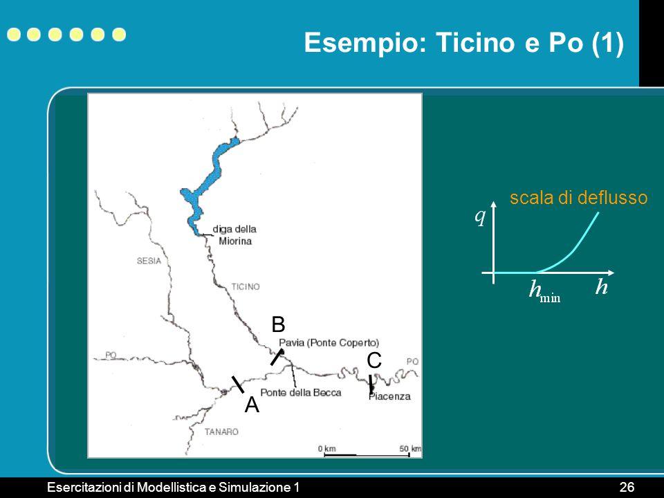 Esercitazioni di Modellistica e Simulazione 126 Esempio: Ticino e Po (1) B A C scala di deflusso