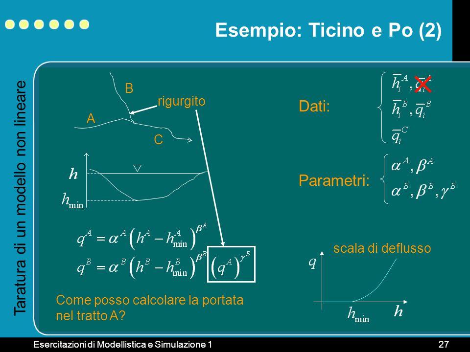 Esercitazioni di Modellistica e Simulazione 127 Esempio: Ticino e Po (2) Taratura di un modello non lineare Dati: Parametri: Come posso calcolare la p