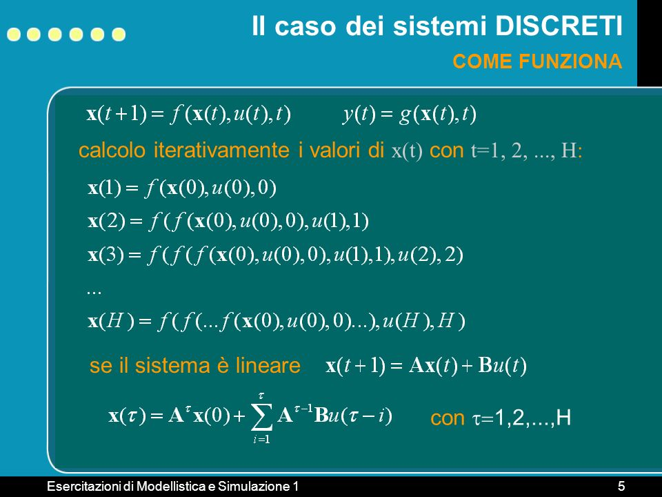 Esercitazioni di Modellistica e Simulazione 15 Il caso dei sistemi DISCRETI COME FUNZIONA calcolo iterativamente i valori di x(t) con t=1, 2,..., H: s