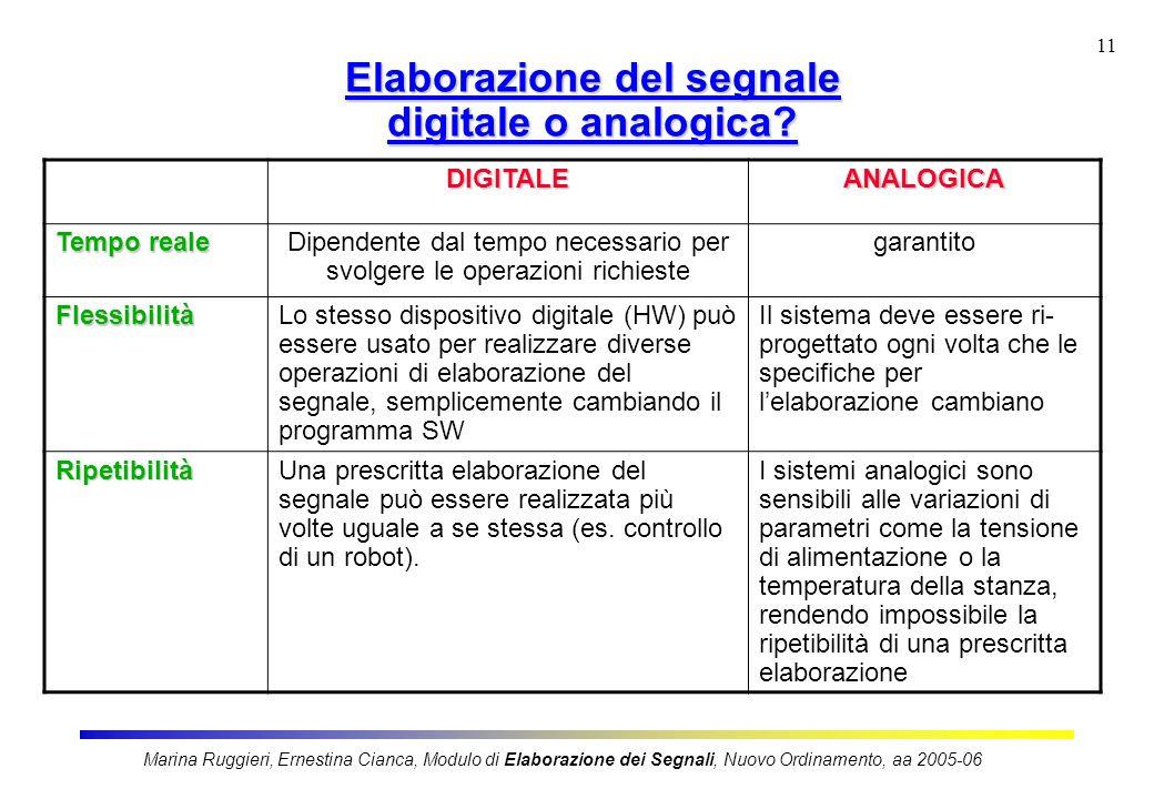 Marina Ruggieri, Ernestina Cianca, Modulo di Elaborazione dei Segnali, Nuovo Ordinamento, aa 2005-06 11 Elaborazione del segnale digitale o analogica?