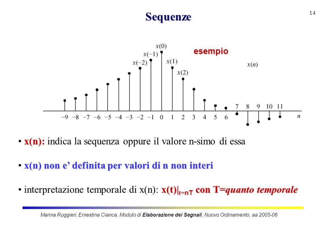 Marina Ruggieri, Ernestina Cianca, Modulo di Elaborazione dei Segnali, Nuovo Ordinamento, aa 2005-06 14 Sequenze esempio x(n): x(n): indica la sequenz