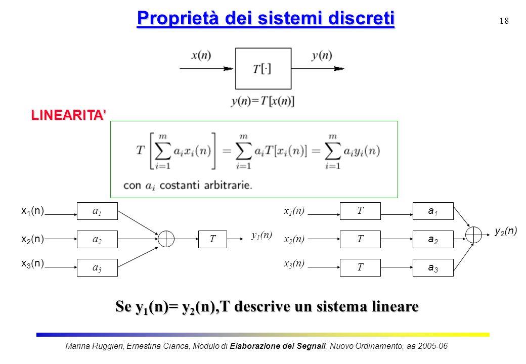 Marina Ruggieri, Ernestina Cianca, Modulo di Elaborazione dei Segnali, Nuovo Ordinamento, aa 2005-06 18 Proprietà dei sistemi discreti LINEARITA a1a1
