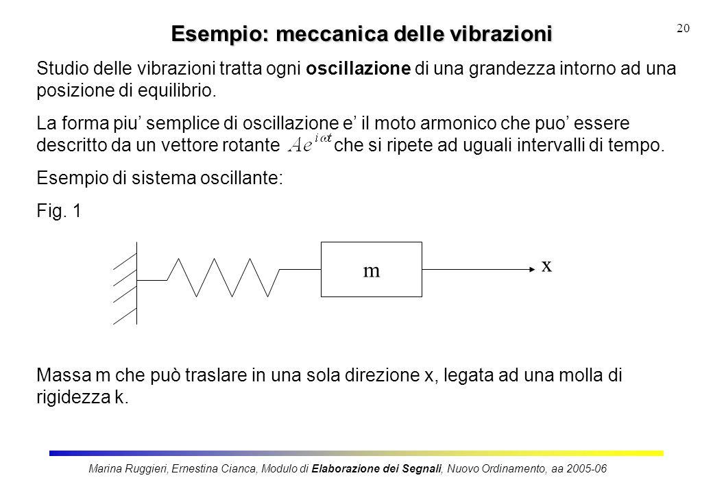Marina Ruggieri, Ernestina Cianca, Modulo di Elaborazione dei Segnali, Nuovo Ordinamento, aa 2005-06 20 Esempio: meccanica delle vibrazioni Studio del