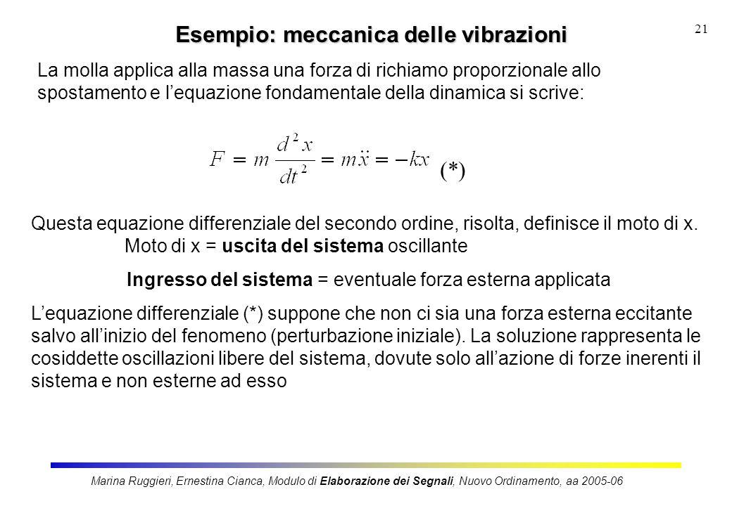 Marina Ruggieri, Ernestina Cianca, Modulo di Elaborazione dei Segnali, Nuovo Ordinamento, aa 2005-06 21 Esempio: meccanica delle vibrazioni La molla a