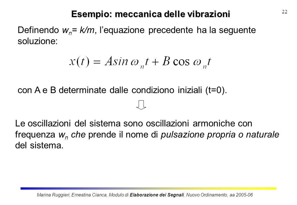 Marina Ruggieri, Ernestina Cianca, Modulo di Elaborazione dei Segnali, Nuovo Ordinamento, aa 2005-06 22 Esempio: meccanica delle vibrazioni Definendo