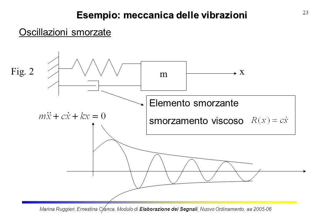 Marina Ruggieri, Ernestina Cianca, Modulo di Elaborazione dei Segnali, Nuovo Ordinamento, aa 2005-06 23 Esempio: meccanica delle vibrazioni Oscillazio