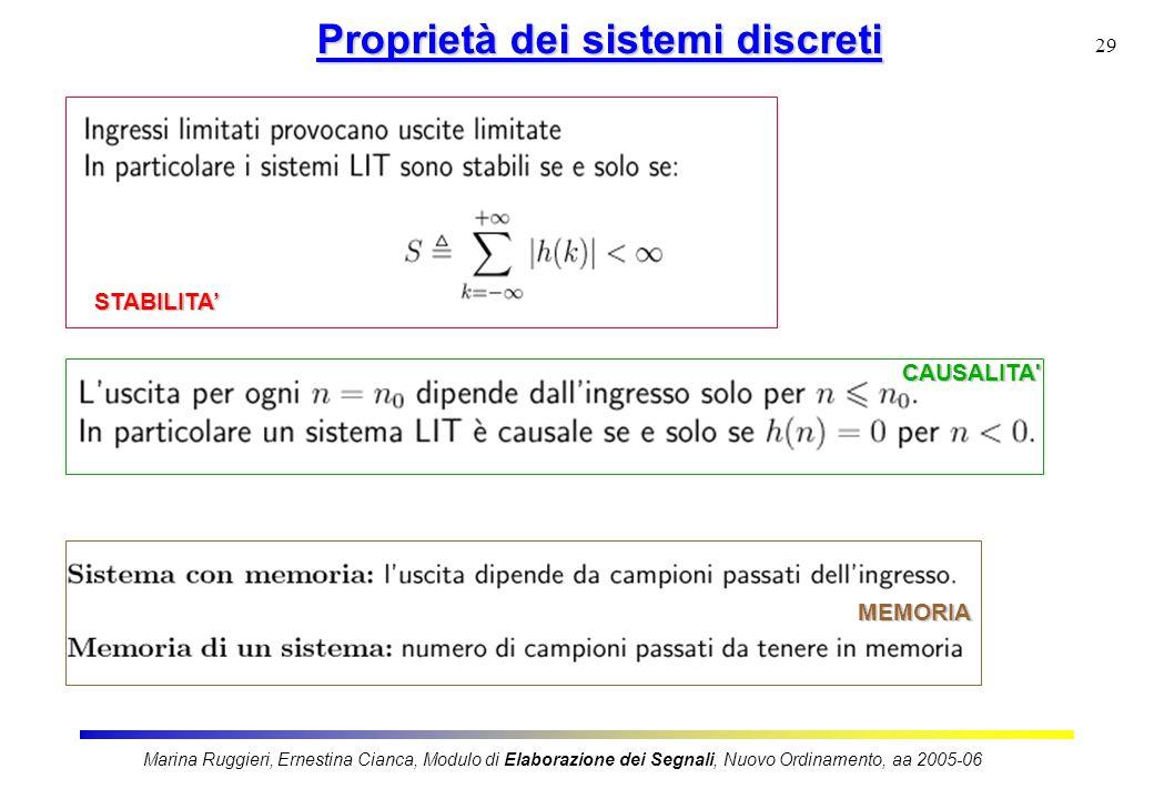 Marina Ruggieri, Ernestina Cianca, Modulo di Elaborazione dei Segnali, Nuovo Ordinamento, aa 2005-06 29 Proprietà dei sistemi discreti STABILITA CAUSA