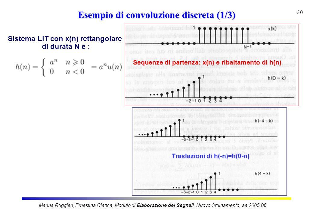 Marina Ruggieri, Ernestina Cianca, Modulo di Elaborazione dei Segnali, Nuovo Ordinamento, aa 2005-06 30 Esempio di convoluzione discreta (1/3) Sistema