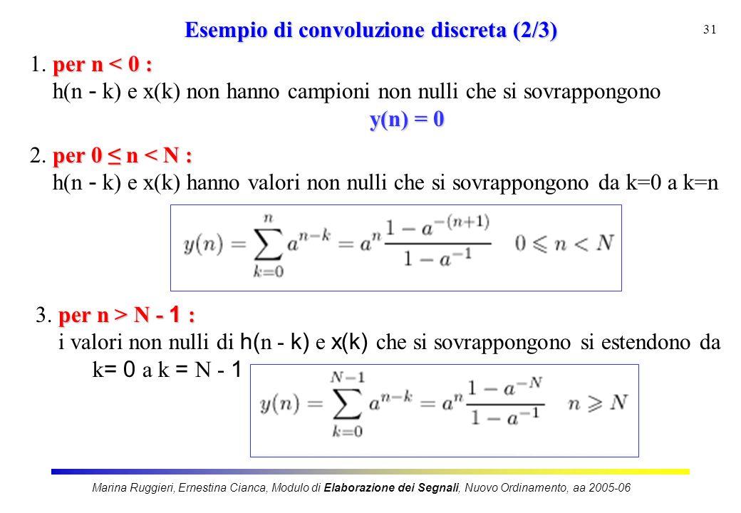 Marina Ruggieri, Ernestina Cianca, Modulo di Elaborazione dei Segnali, Nuovo Ordinamento, aa 2005-06 31 Esempio di convoluzione discreta (2/3) per n <