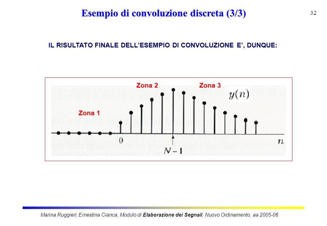 Marina Ruggieri, Ernestina Cianca, Modulo di Elaborazione dei Segnali, Nuovo Ordinamento, aa 2005-06 32 Esempio di convoluzione discreta (3/3) Zona 1