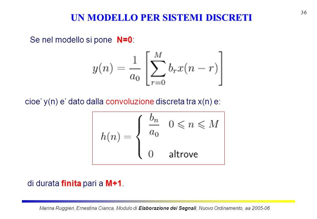 Marina Ruggieri, Ernestina Cianca, Modulo di Elaborazione dei Segnali, Nuovo Ordinamento, aa 2005-06 36 UN MODELLO PER SISTEMI DISCRETI N=0 Se nel mod