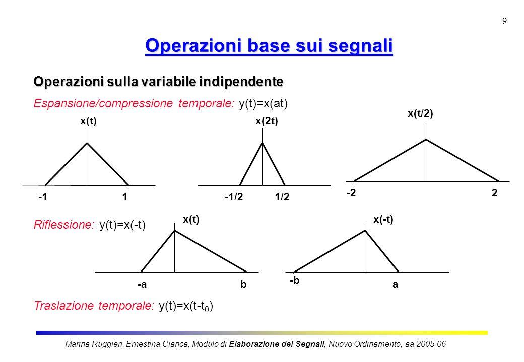Marina Ruggieri, Ernestina Cianca, Modulo di Elaborazione dei Segnali, Nuovo Ordinamento, aa 2005-06 9 Operazioni base sui segnali Operazioni sulla va