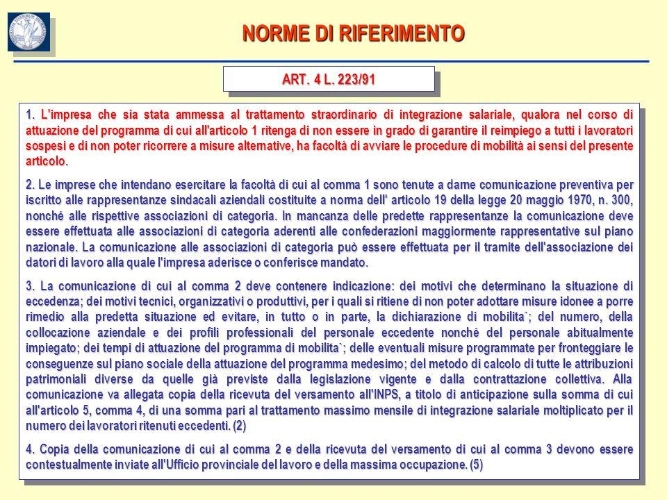 NORME DI RIFERIMENTO ART. 4 L. 223/91 1. L'impresa che sia stata ammessa al trattamento straordinario di integrazione salariale, qualora nel corso di