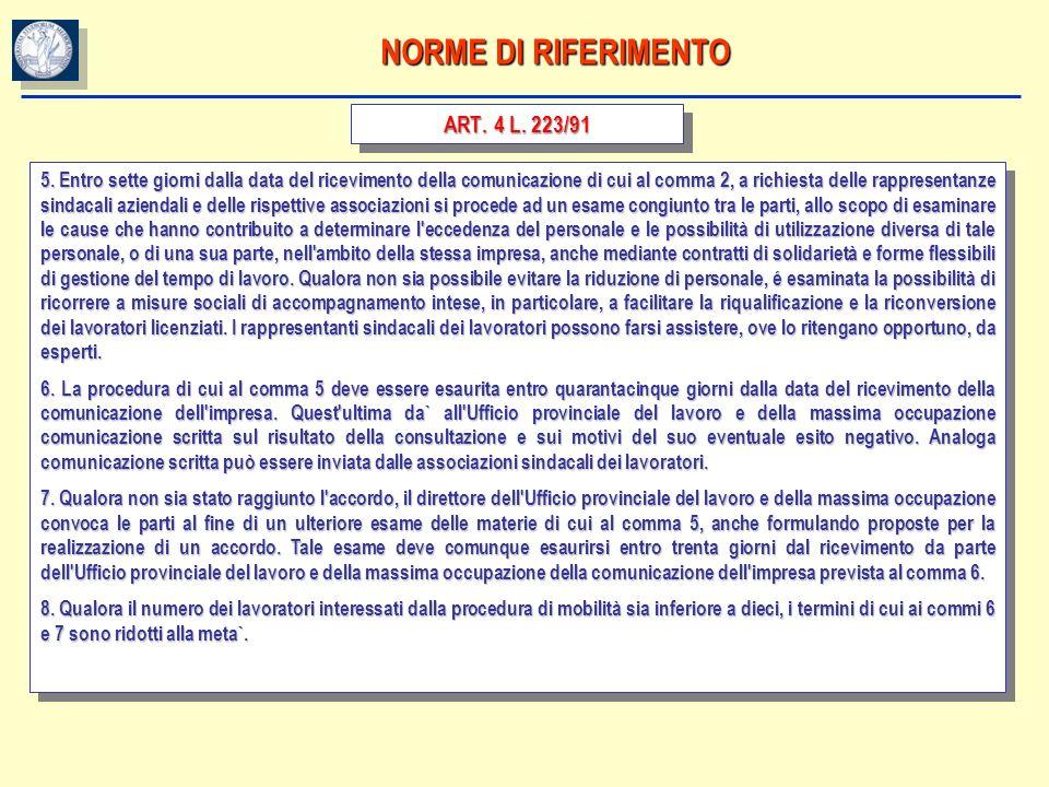 NORME DI RIFERIMENTO ART. 4 L. 223/91 5. Entro sette giorni dalla data del ricevimento della comunicazione di cui al comma 2, a richiesta delle rappre