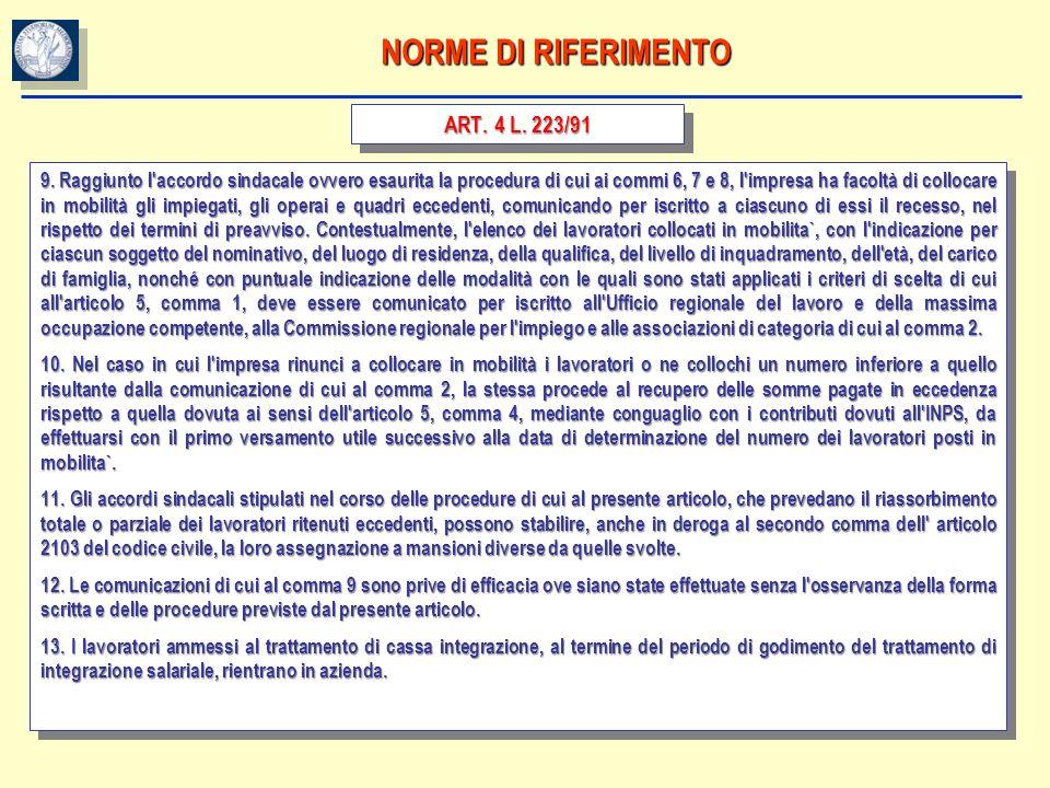 NORME DI RIFERIMENTO ART. 4 L. 223/91 9. Raggiunto l'accordo sindacale ovvero esaurita la procedura di cui ai commi 6, 7 e 8, l'impresa ha facoltà di