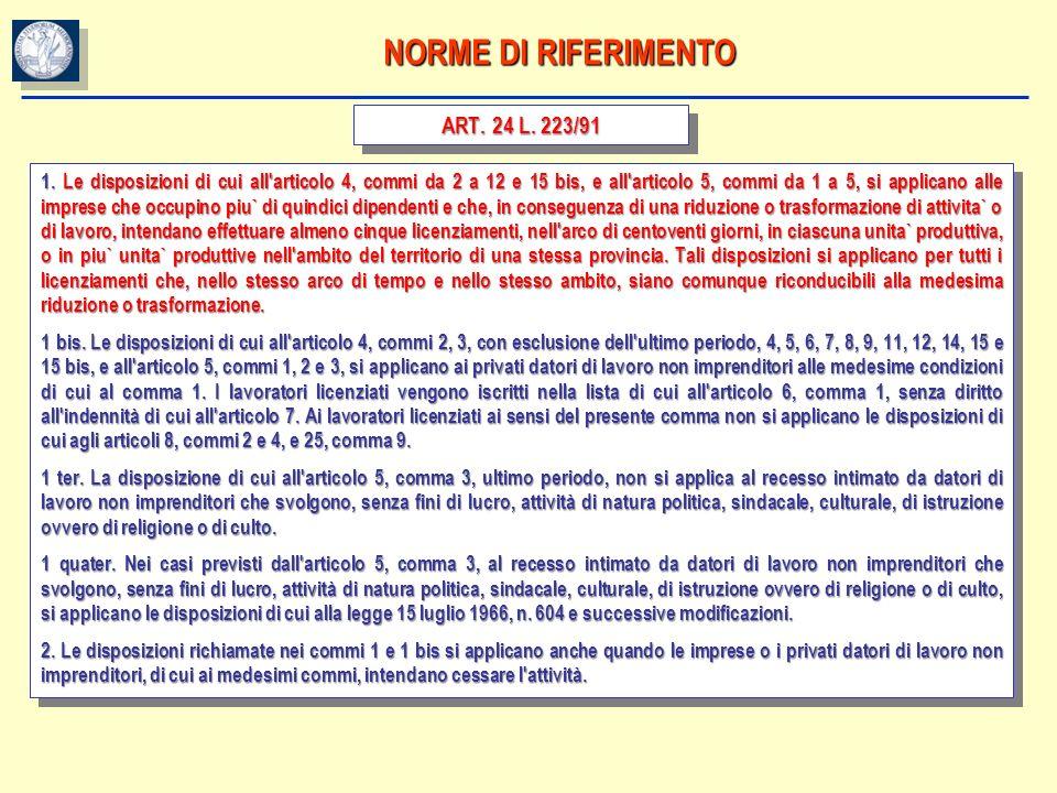 NORME DI RIFERIMENTO ART. 24 L. 223/91 1. Le disposizioni di cui all'articolo 4, commi da 2 a 12 e 15 bis, e all'articolo 5, commi da 1 a 5, si applic