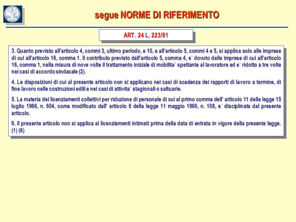 PROCEDURA DI MOBILITA: SINTESI STEPS E TEMPI Comunicazione a: R.S.U./R.S.A.