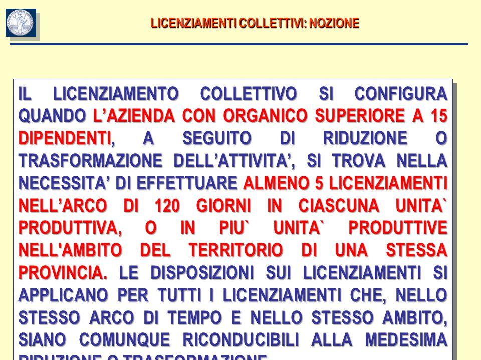 LICENZIAMENTI COLLETTIVI: NOZIONE IL LICENZIAMENTO COLLETTIVO SI CONFIGURA QUANDO LAZIENDA CON ORGANICO SUPERIORE A 15 DIPENDENTI, A SEGUITO DI RIDUZI