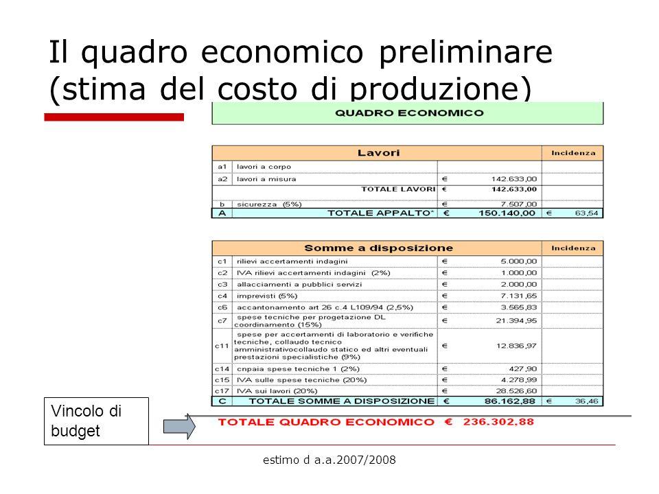 estimo d a.a.2007/2008 Il quadro economico preliminare (stima del costo di produzione) Vincolo di budget