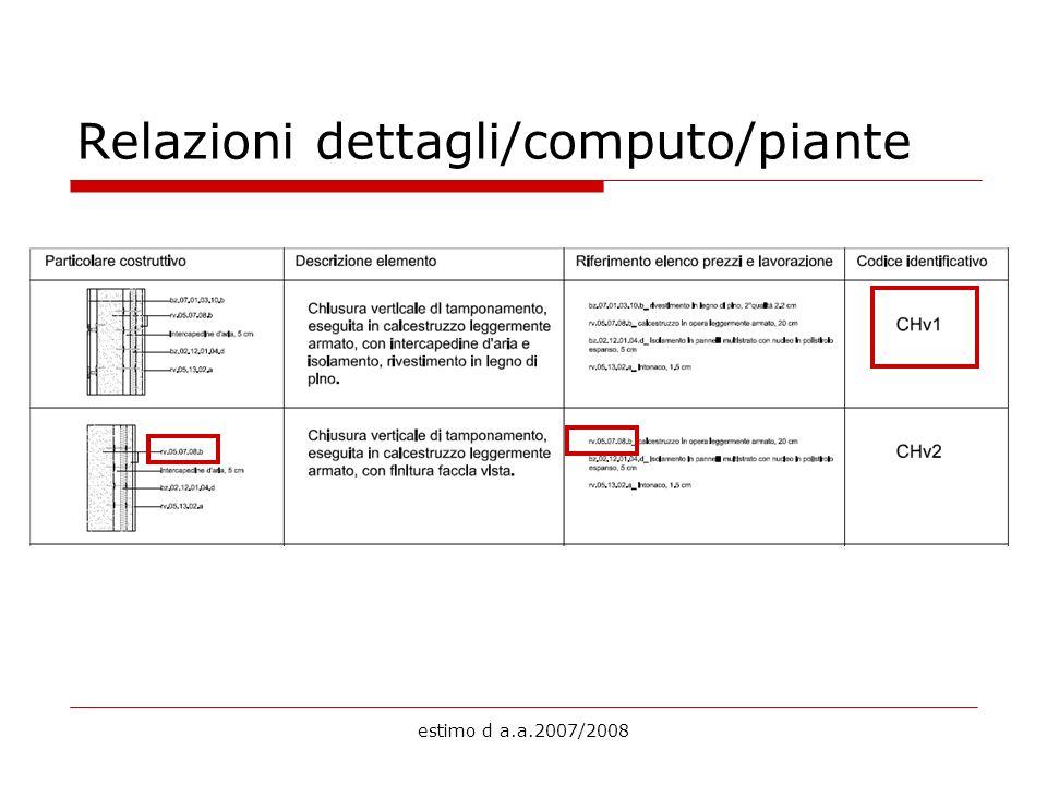 estimo d a.a.2007/2008 Relazioni dettagli/computo/piante