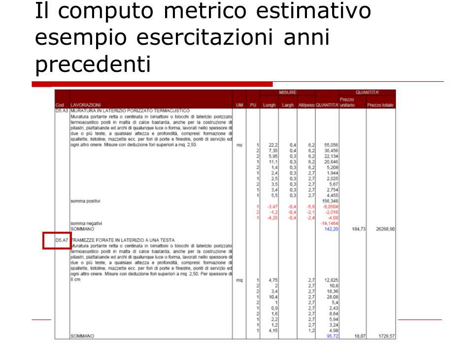 estimo d a.a.2007/2008 Il computo metrico estimativo esempio esercitazioni anni precedenti