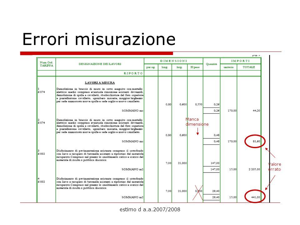estimo d a.a.2007/2008 Errori misurazione Valore errato Manca dimensione