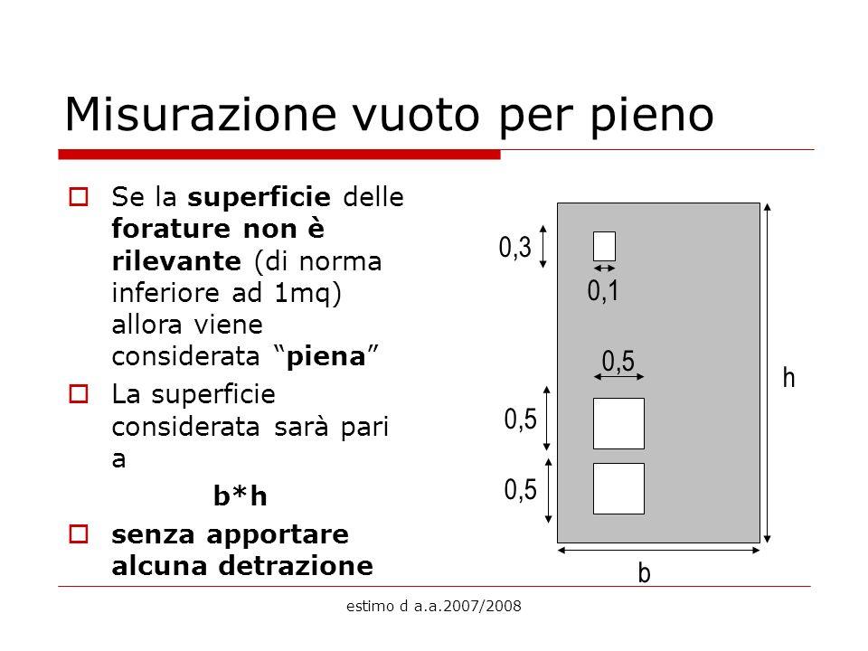 estimo d a.a.2007/2008 Misurazione vuoto per pieno Se la superficie delle forature non è rilevante (di norma inferiore ad 1mq) allora viene considerat