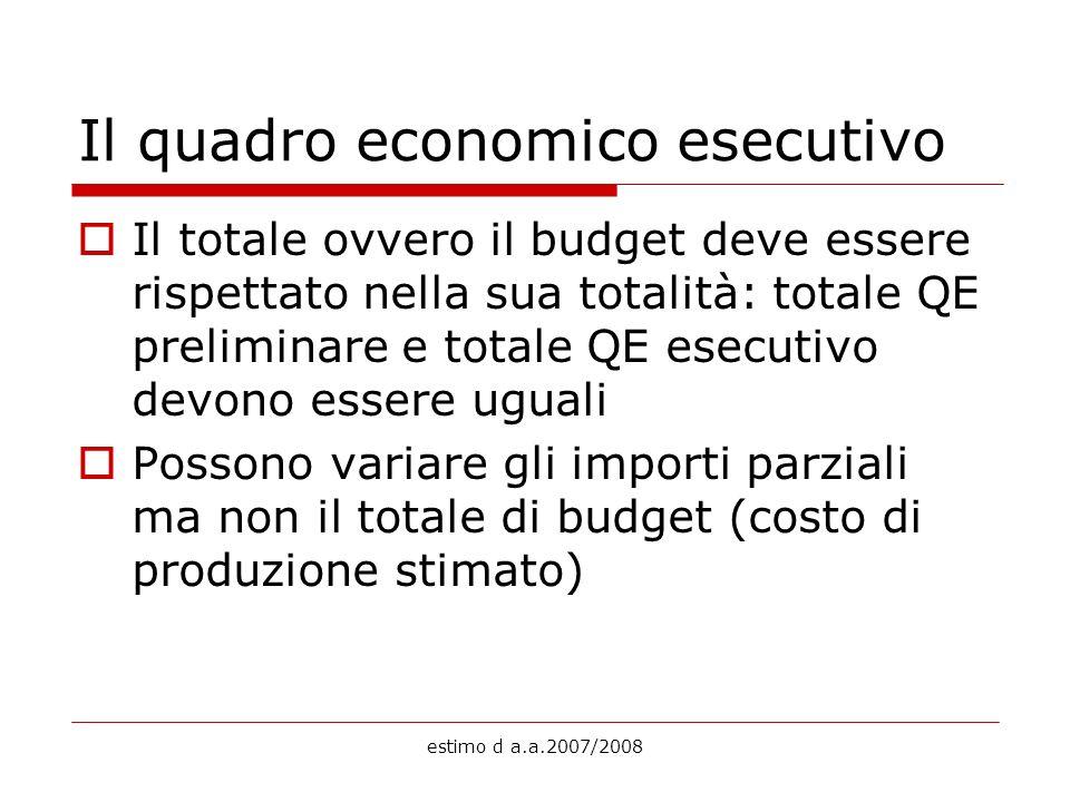 estimo d a.a.2007/2008 Il quadro economico esecutivo Il totale ovvero il budget deve essere rispettato nella sua totalità: totale QE preliminare e tot