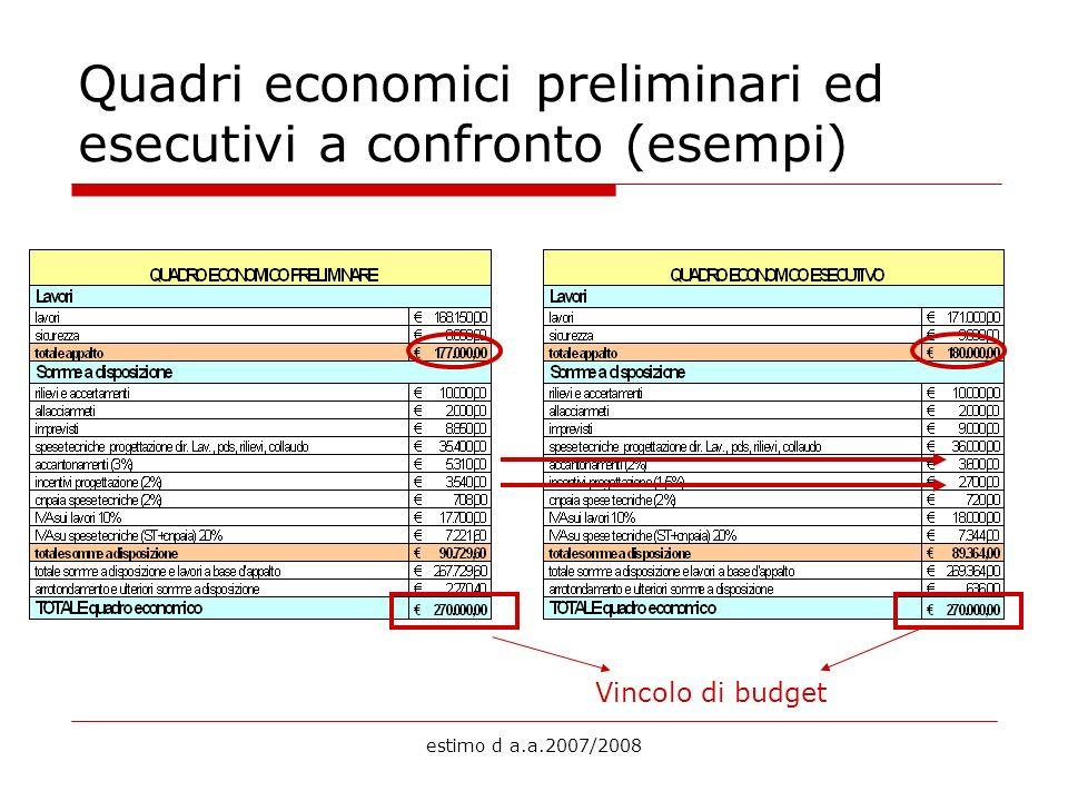 estimo d a.a.2007/2008 Quadri economici preliminari ed esecutivi a confronto (esempi) Vincolo di budget