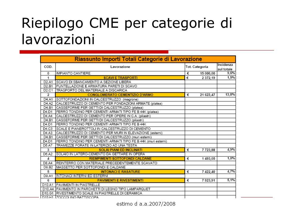 estimo d a.a.2007/2008 Riepilogo CME per categorie di lavorazioni