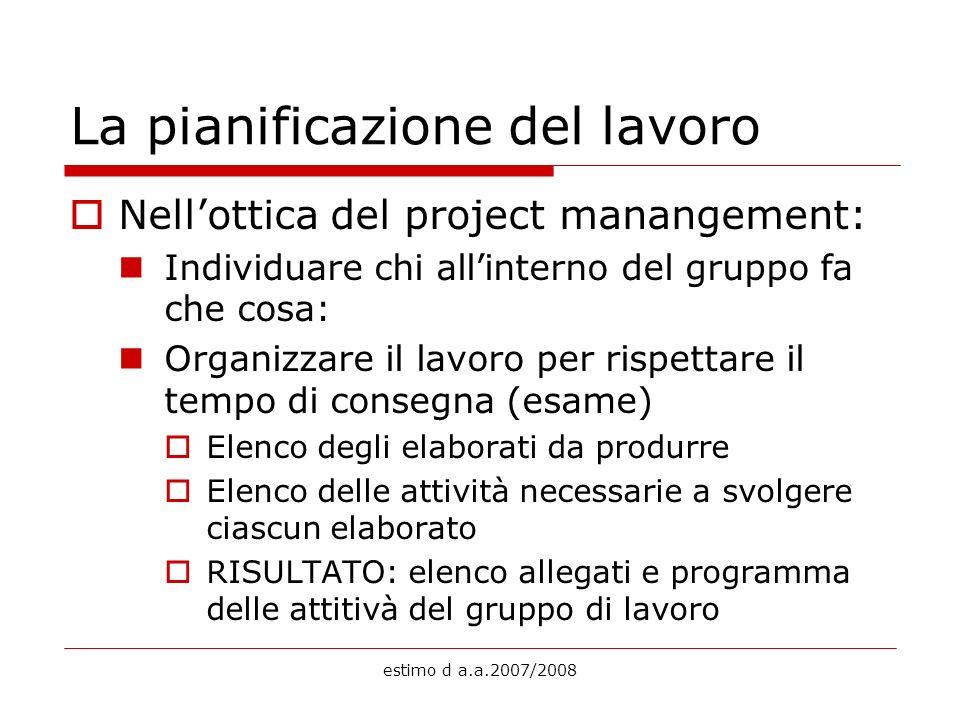 estimo d a.a.2007/2008 La pianificazione del lavoro Nellottica del project manangement: Individuare chi allinterno del gruppo fa che cosa: Organizzare