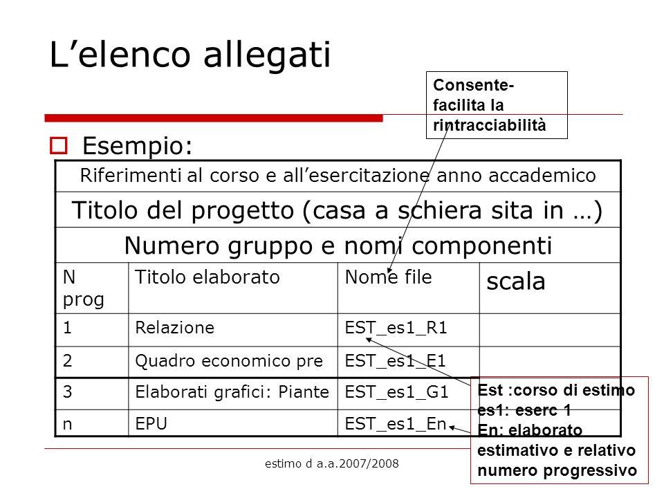 estimo d a.a.2007/2008 Lelenco allegati Esempio: Consente- facilita la rintracciabilità Est :corso di estimo es1: eserc 1 En: elaborato estimativo e r