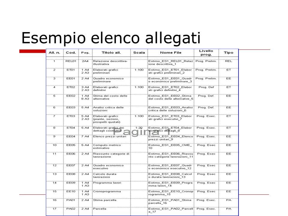 estimo d a.a.2007/2008 Esempio elenco allegati