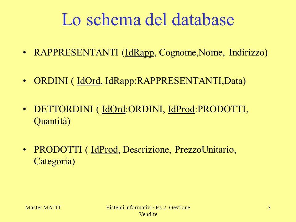Master MATITSistemi informativi - Es.2 Gestione Vendite 3 Lo schema del database RAPPRESENTANTI (IdRapp, Cognome,Nome, Indirizzo) ORDINI ( IdOrd, IdRa