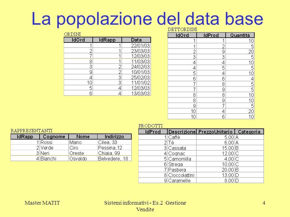 Master MATITSistemi informativi - Es.2 Gestione Vendite 4 La popolazione del data base