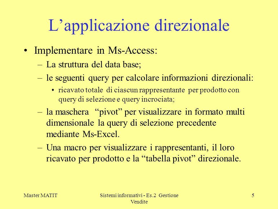 Master MATITSistemi informativi - Es.2 Gestione Vendite 5 Lapplicazione direzionale Implementare in Ms-Access: –La struttura del data base; –le seguen