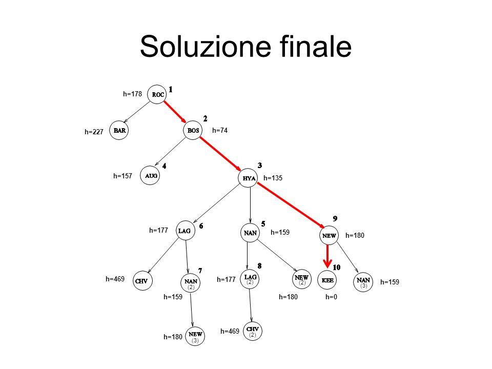 h=178 h=227 h=74 h=157 h=135 h=177 h=159 h=180 h=177 h=469 h=159h=0 h=159 h=180 h=469 (2) (3) (2) (3) Soluzione finale