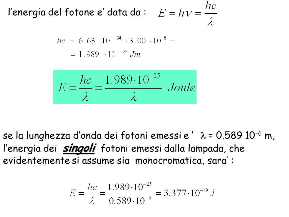volendo esprimere lenergia in elettronvolt : dato che 1 eV = 1.6 10 -19 Joule ne segue che 1 Joule = 0.625 10 19 eV lenergia totale emessa dalla sorgente in un secondo sara : in conclusione la risposta alla prima domanda e che la sorgente emette 2.96 10 18 fotoni al secondo poiche segue che la quantita di fotoni emessi dalla sorgente ogni secondo sara: E tot = 1Watt sec = 1 Joule