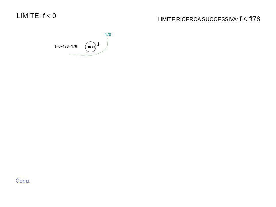 f=0+178=178 178 Coda: LIMITE RICERCA SUCCESSIVA: f LIMITE RICERCA SUCCESSIVA: f 178 LIMITE: f 0