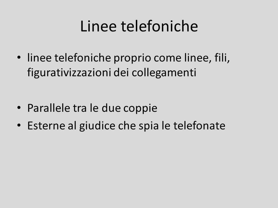 Linee telefoniche linee telefoniche proprio come linee, fili, figurativizzazioni dei collegamenti Parallele tra le due coppie Esterne al giudice che s