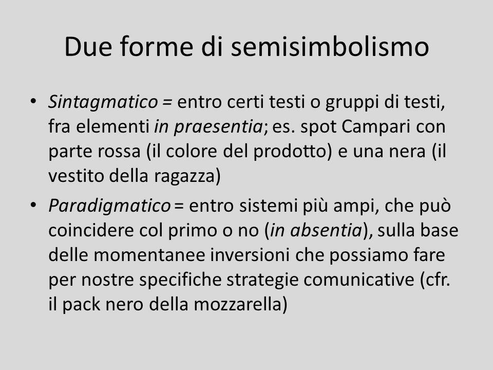 Due forme di semisimbolismo Sintagmatico = entro certi testi o gruppi di testi, fra elementi in praesentia; es. spot Campari con parte rossa (il color