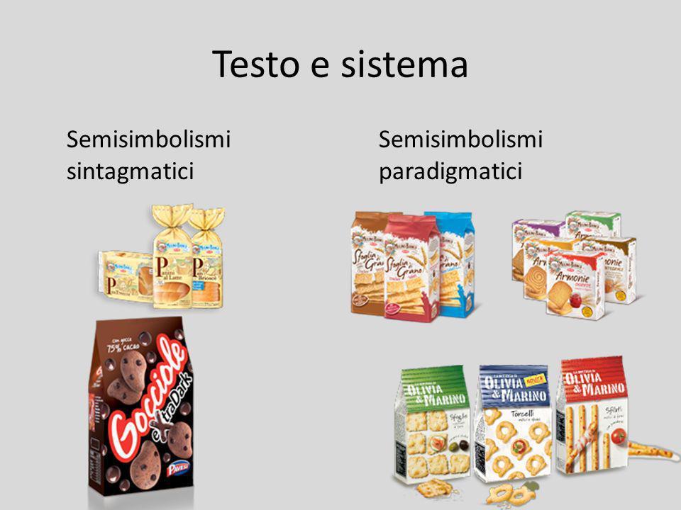 Testo e sistema Semisimbolismi sintagmatici Semisimbolismi paradigmatici