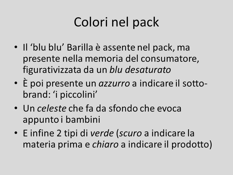 Colori nel pack Il blu blu Barilla è assente nel pack, ma presente nella memoria del consumatore, figurativizzata da un blu desaturato È poi presente