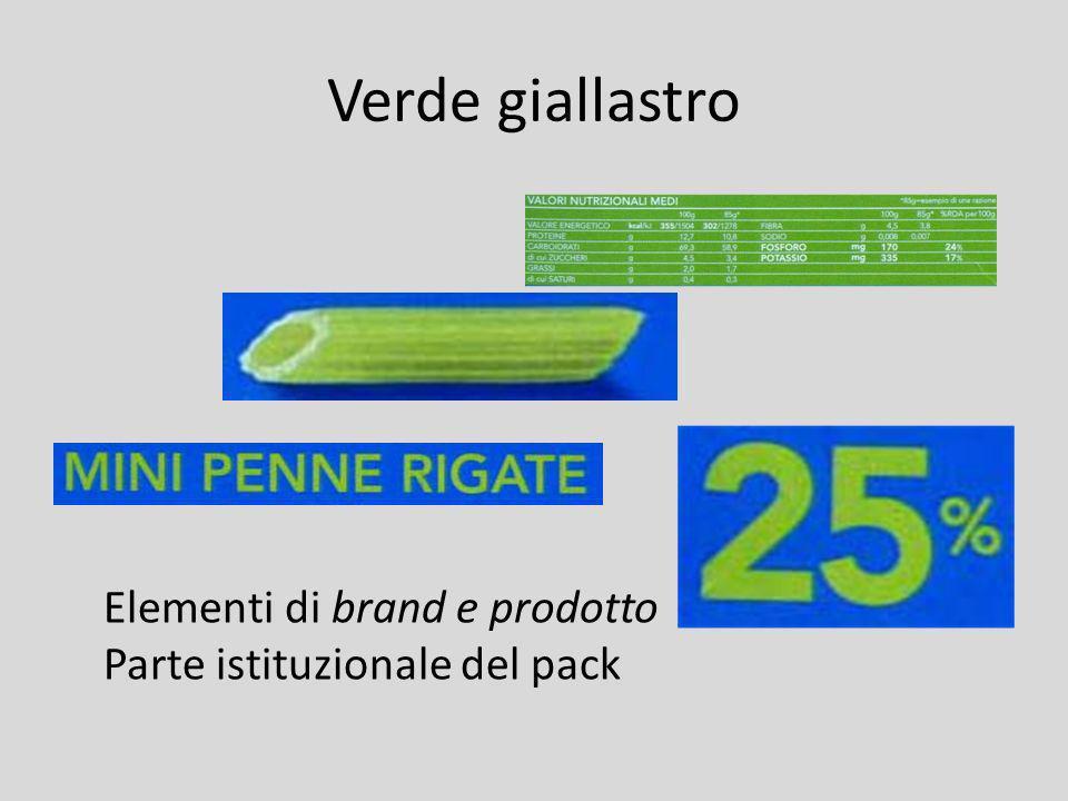 Verde giallastro Elementi di brand e prodotto Parte istituzionale del pack