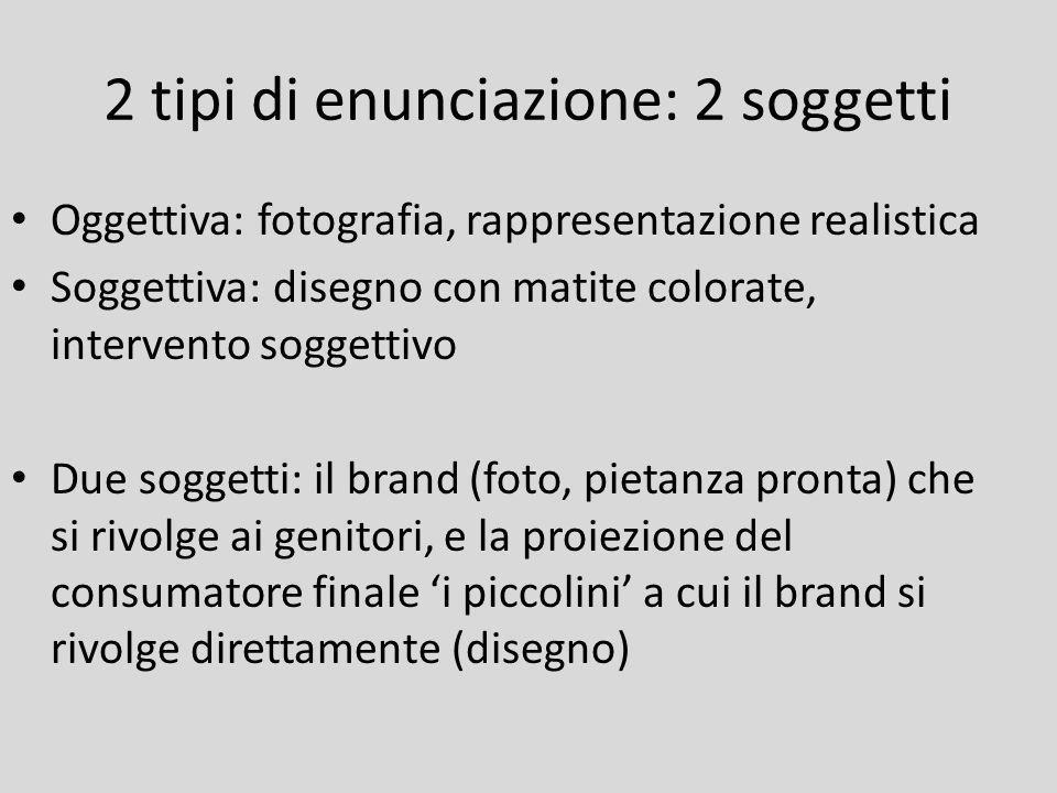 2 tipi di enunciazione: 2 soggetti Oggettiva: fotografia, rappresentazione realistica Soggettiva: disegno con matite colorate, intervento soggettivo D