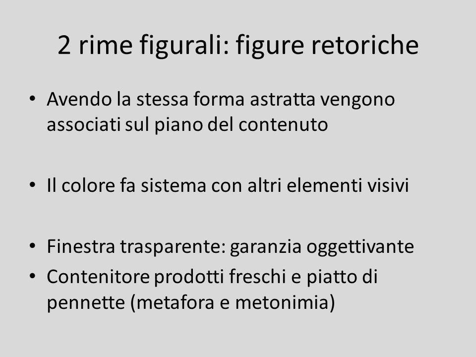 2 rime figurali: figure retoriche Avendo la stessa forma astratta vengono associati sul piano del contenuto Il colore fa sistema con altri elementi vi