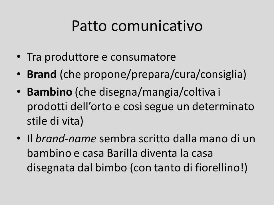 Patto comunicativo Tra produttore e consumatore Brand (che propone/prepara/cura/consiglia) Bambino (che disegna/mangia/coltiva i prodotti dellorto e c