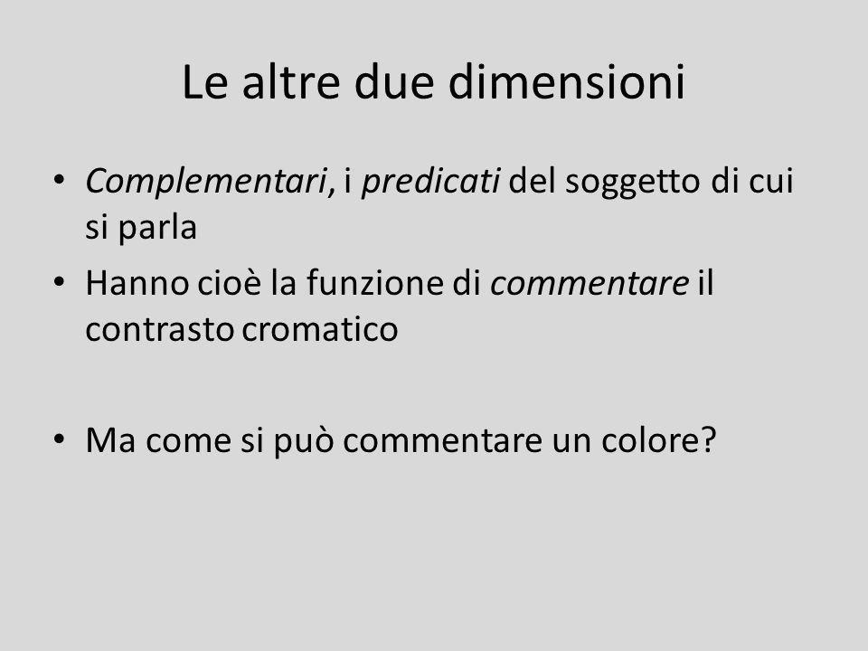 Le altre due dimensioni Complementari, i predicati del soggetto di cui si parla Hanno cioè la funzione di commentare il contrasto cromatico Ma come si